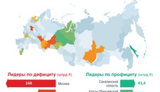 Haushalt_2020_1_RU