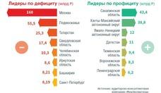 Haushalt_2020_1_RU_2